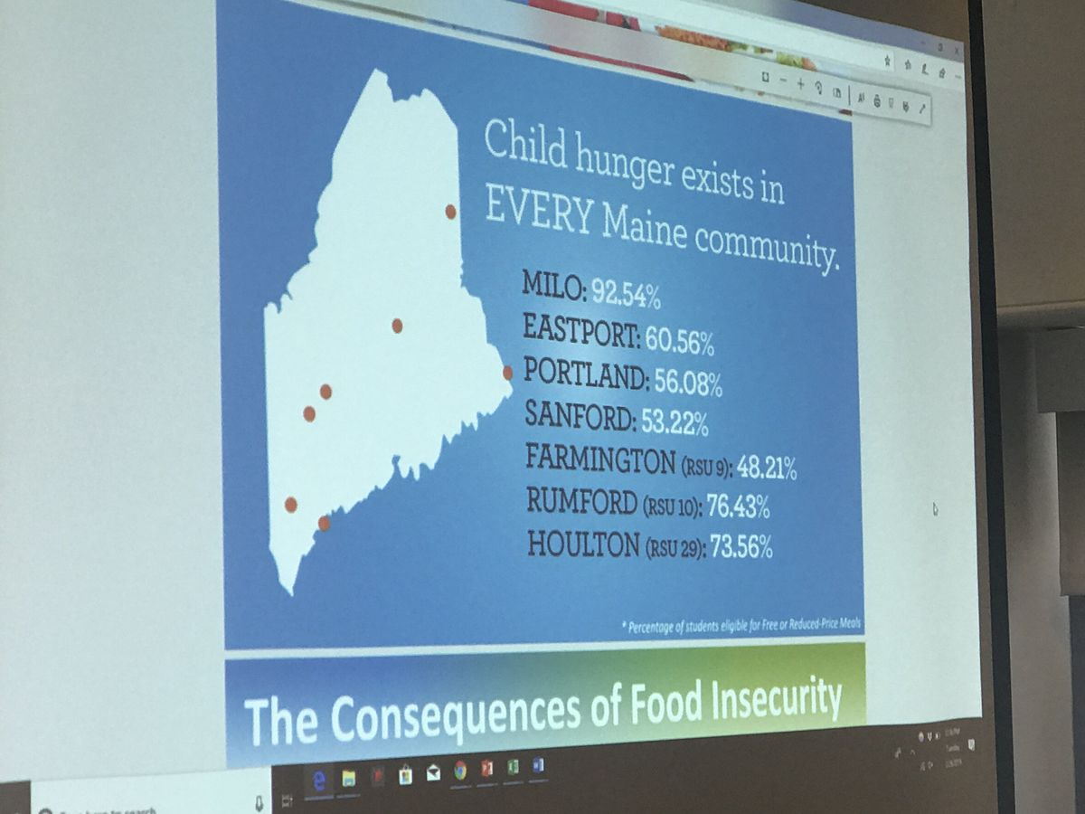Child hunger exists in EVERY Maine community.