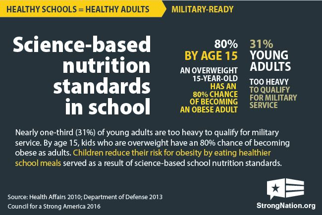 Healthy schools create healthy adults