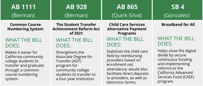 California budget suggestions