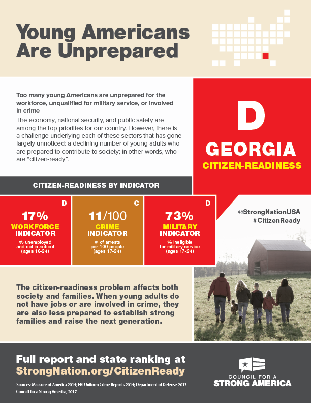 Citizen Ready index Georgia