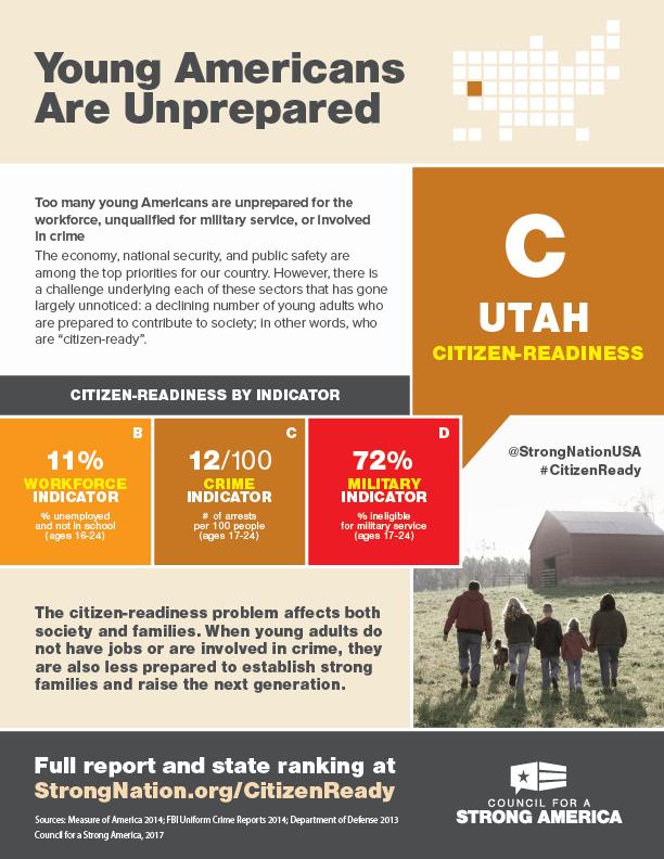 Citizen-Readiness Index UT